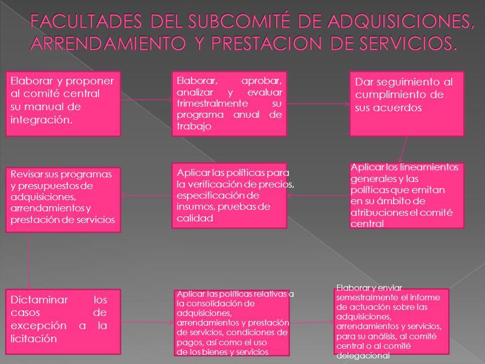 Elabora, aprueba y autoriza el manual de integración de comité y subcomité. Establece lineamientos generales en materia de adquisiciones, arrendamient