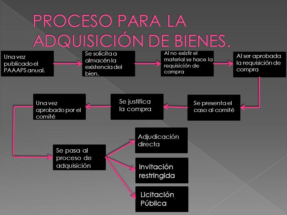 Adquisición: El acto jurídico por virtud del cual se adquiere el dominio o propiedad de un bien mueble a titulo oneroso Licitación Pública: Procedimie