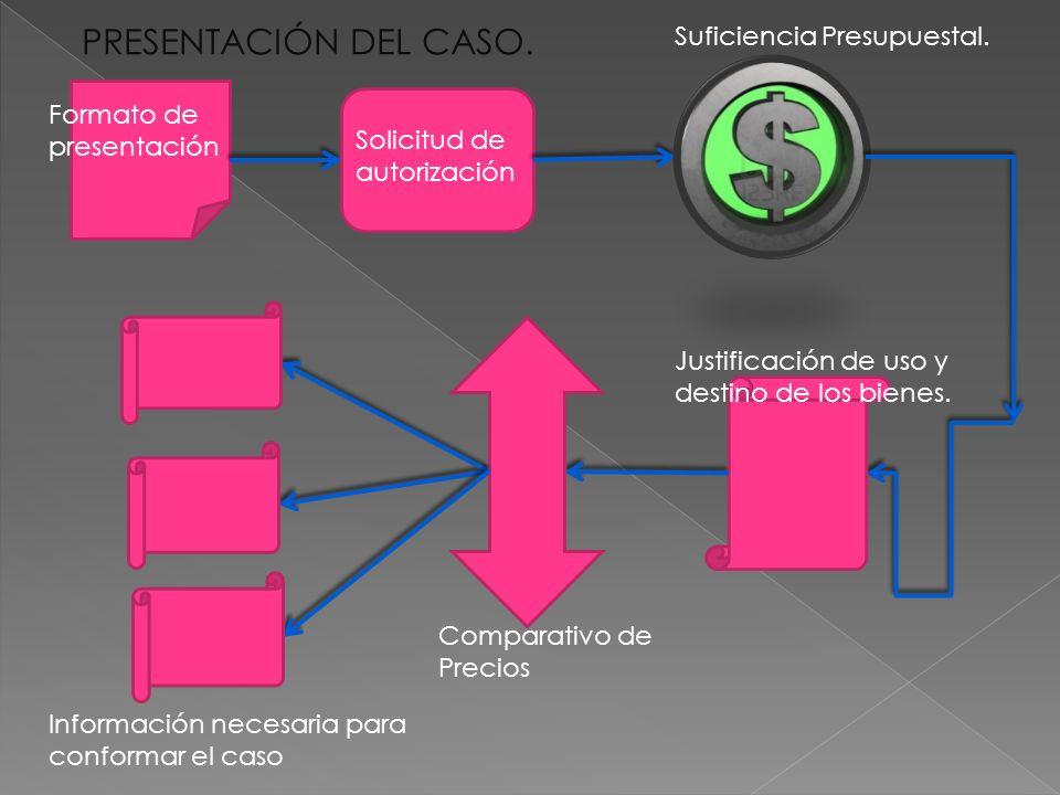 Formato de presentación Solicitud de autorización Suficiencia Presupuestal.