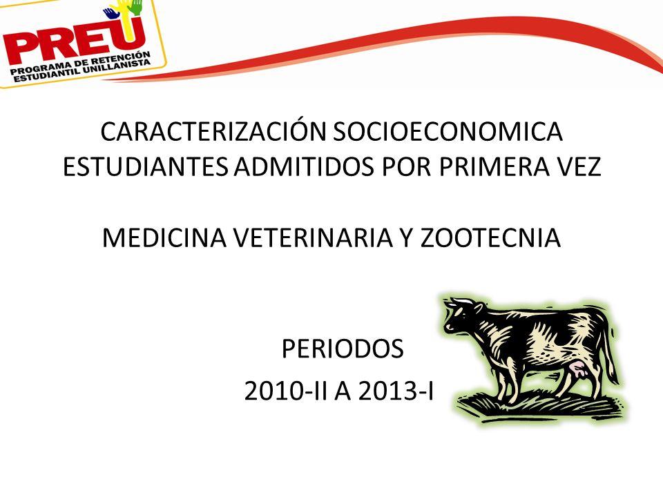 CARACTERIZACIÓN SOCIOECONOMICA ESTUDIANTES ADMITIDOS POR PRIMERA VEZ MEDICINA VETERINARIA Y ZOOTECNIA PERIODOS 2010-II A 2013-I