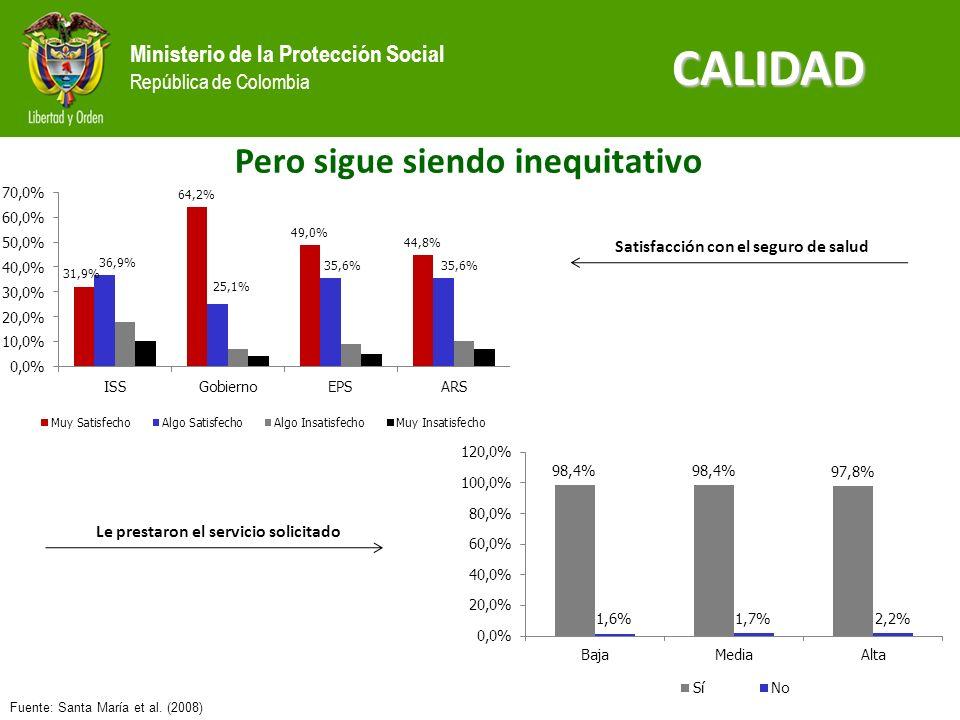 Ministerio de la Protección Social República de Colombia CALIDAD Fuente: Santa María et al. (2008) Satisfacción con el seguro de salud Le prestaron el