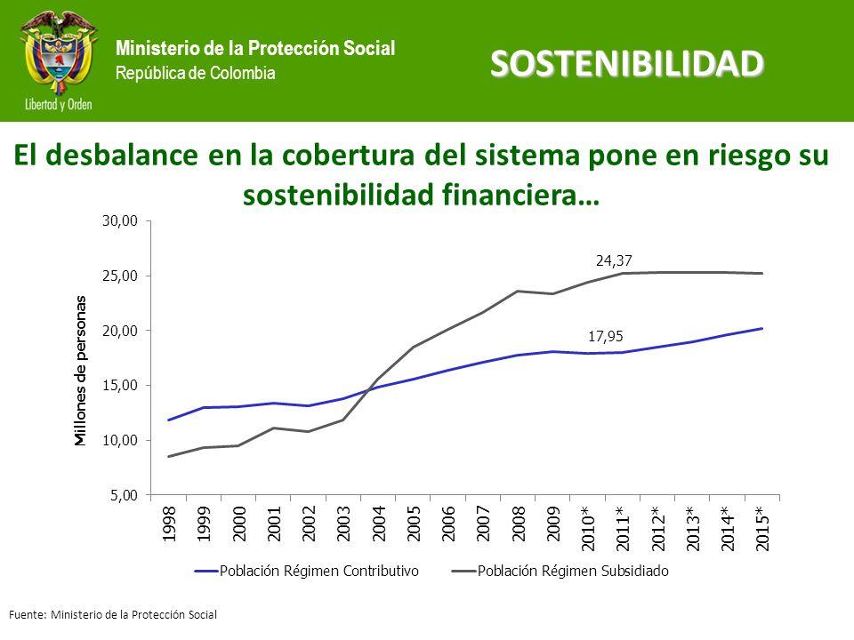 Ministerio de la Protección Social República de Colombia SOSTENIBILIDAD El desbalance en la cobertura del sistema pone en riesgo su sostenibilidad financiera… Fuente: Ministerio de la Protección Social