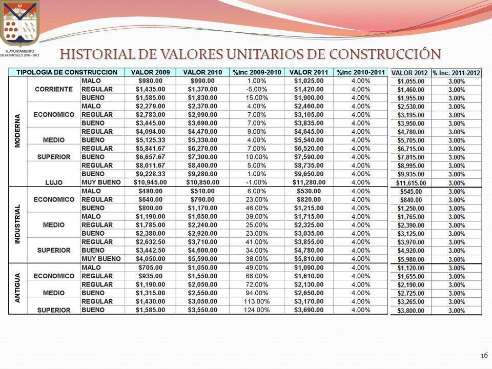 HISTORIAL DE VALORES UNITARIOS DE CONSTRUCCIÓN 16