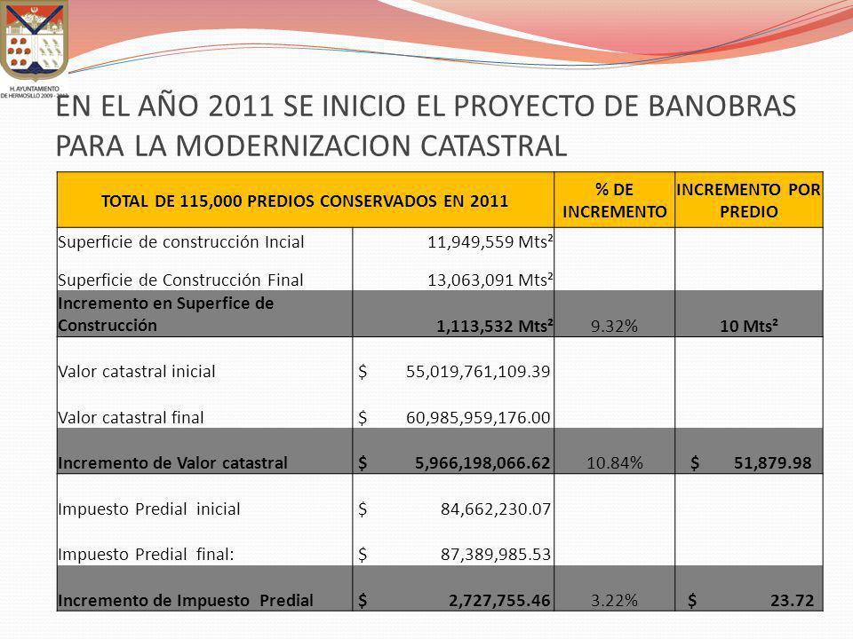 EN EL AÑO 2011 SE INICIO EL PROYECTO DE BANOBRAS PARA LA MODERNIZACION CATASTRAL TOTAL DE 115,000 PREDIOS CONSERVADOS EN 2011 % DE INCREMENTO INCREMEN