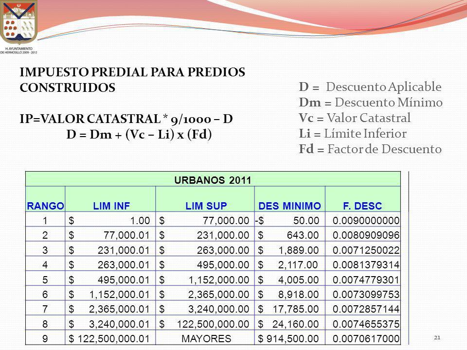21 D = Descuento Aplicable Dm = Descuento Mínimo Vc = Valor Catastral Li = Límite Inferior Fd = Factor de Descuento URBANOS 2011 RANGO LIM INF LIM SUP