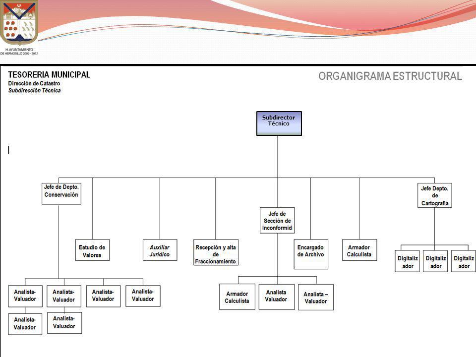 DISEÑO DEL SISCAT (SISTEMA DE GESTION CATASTRAL) PROGRAMACION EN VISUAL BASIC DEL ARC-MAP VER INFORMACION DE BASE DE DATOS FOTOS DE FACHADAS ANTECEDENTES SOFTWARE DE ACTUALIZACION DE VALORES UNITARIOS DEL SUELO.