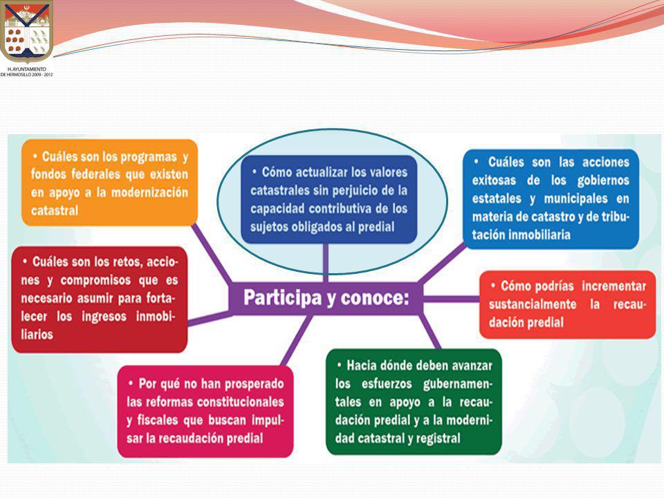 METODOLOGÍA PARA EL ANÁLISIS DE VALORES DE SUELO URBANO 7 VALOR CATASTRAL ACTUAL DEL SUELO CAMBIOS FÍSICOS EN LA ZONA A ANALIZAR: REGISTRO DE LOS AVALÚOS COMERCIALES EN LAS OPERACIONES DE TRASLADO DE DOMINIO (37,000 REGISTROS DESDE 2009 A LA FECHA).