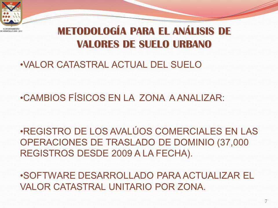 METODOLOGÍA PARA EL ANÁLISIS DE VALORES DE SUELO URBANO 7 VALOR CATASTRAL ACTUAL DEL SUELO CAMBIOS FÍSICOS EN LA ZONA A ANALIZAR: REGISTRO DE LOS AVAL