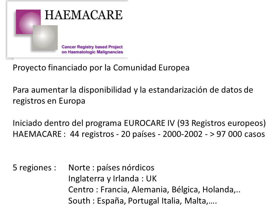 Proyecto financiado por la Comunidad Europea Para aumentar la disponibilidad y la estandarización de datos de registros en Europa Iniciado dentro del