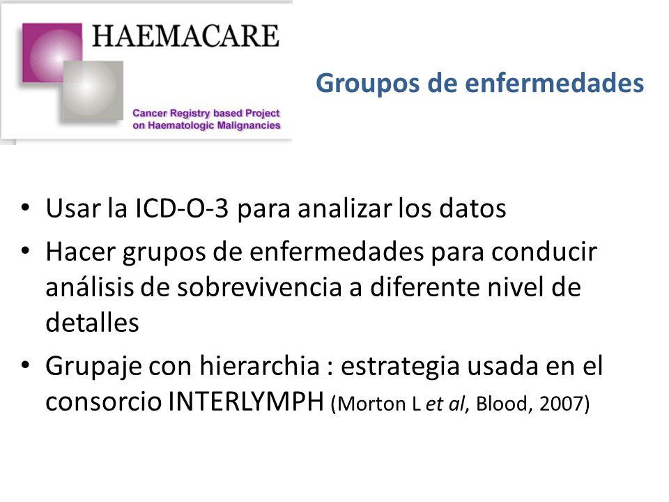 Groupos de enfermedades Usar la ICD-O-3 para analizar los datos Hacer grupos de enfermedades para conducir análisis de sobrevivencia a diferente nivel