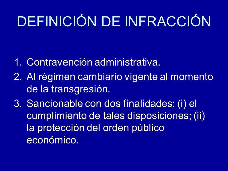 DEFINICIÓN DE INFRACCIÓN 1.Contravención administrativa. 2.Al régimen cambiario vigente al momento de la transgresión. 3.Sancionable con dos finalidad