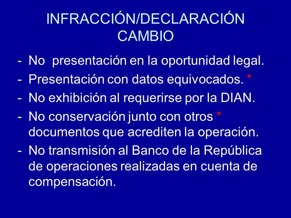 INFRACCIÓN/DECLARACIÓN CAMBIO -No presentación en la oportunidad legal. -Presentación con datos equivocados. * -No exhibición al requerirse por la DIA