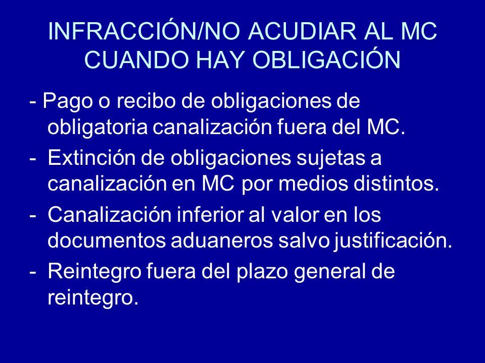 INFRACCIÓN/NO ACUDIAR AL MC CUANDO HAY OBLIGACIÓN - Pago o recibo de obligaciones de obligatoria canalización fuera del MC. -Extinción de obligaciones