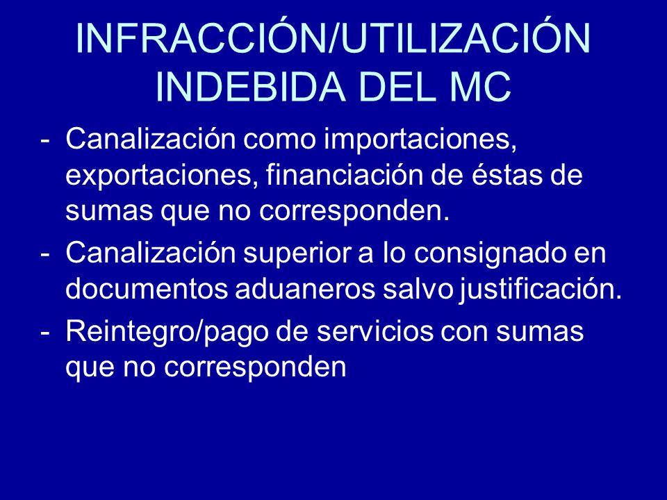 INFRACCIÓN/UTILIZACIÓN INDEBIDA DEL MC -Canalización como importaciones, exportaciones, financiación de éstas de sumas que no corresponden. -Canalizac