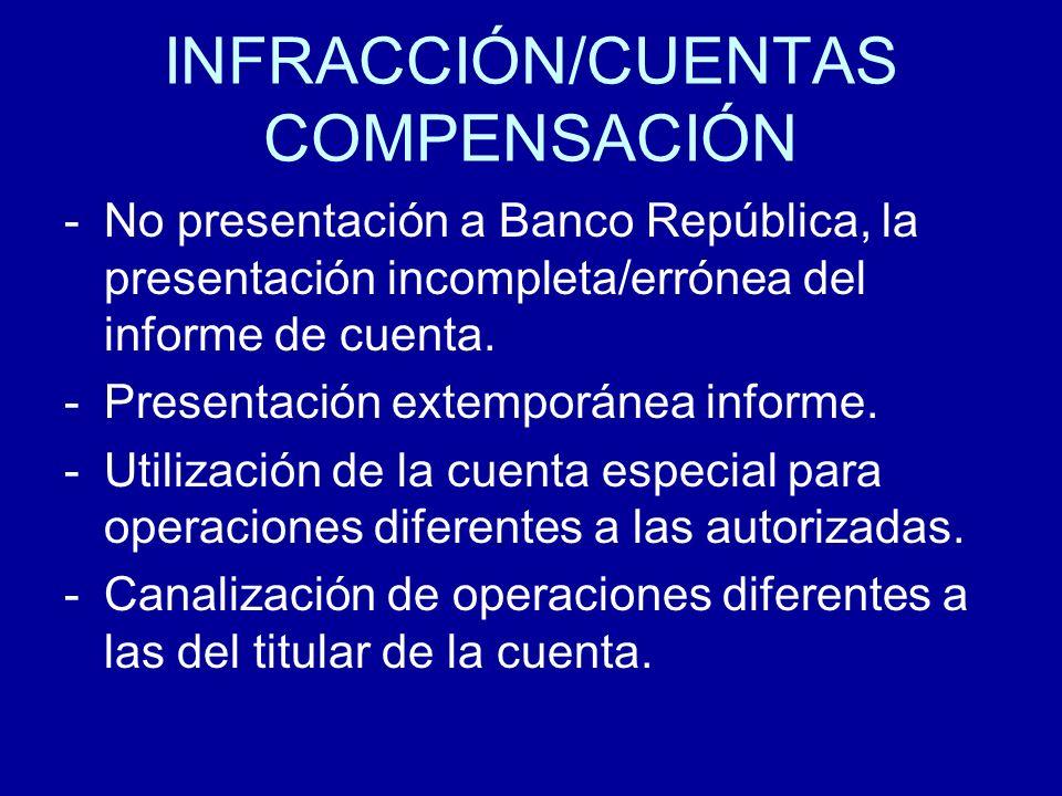 INFRACCIÓN/CUENTAS COMPENSACIÓN -No presentación a Banco República, la presentación incompleta/errónea del informe de cuenta. -Presentación extemporán