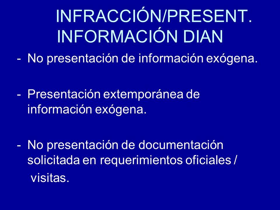 INFRACCIÓN/PRESENT. INFORMACIÓN DIAN -No presentación de información exógena. -Presentación extemporánea de información exógena. -No presentación de d