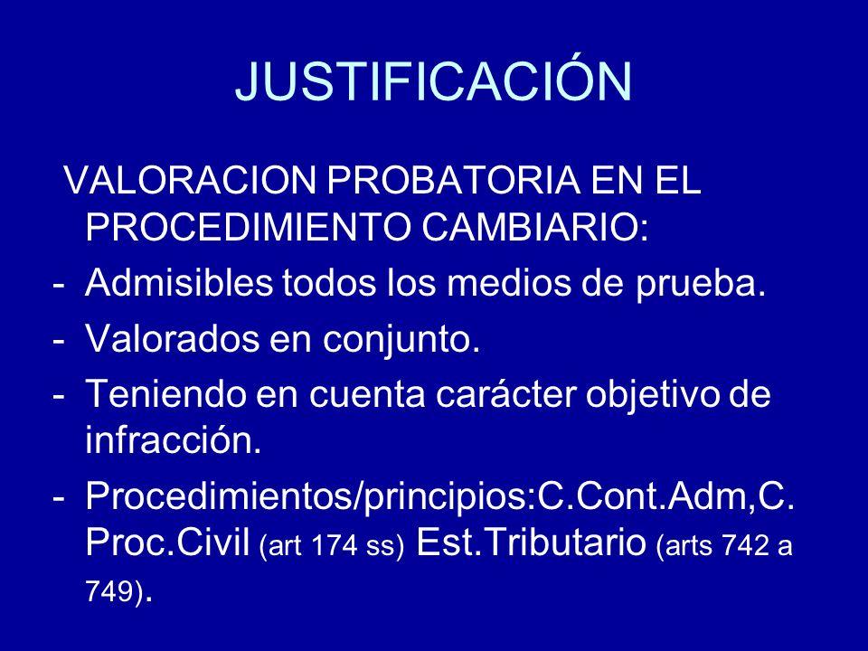 JUSTIFICACIÓN VALORACION PROBATORIA EN EL PROCEDIMIENTO CAMBIARIO: -Admisibles todos los medios de prueba. -Valorados en conjunto. -Teniendo en cuenta