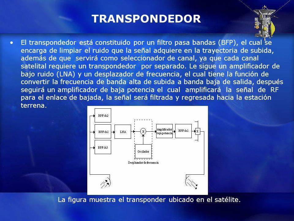 TRANSPONDEDOR El transpondedor está constituido por un filtro pasa bandas (BFP), el cual se encarga de limpiar el ruido que la señal adquiere en la tr