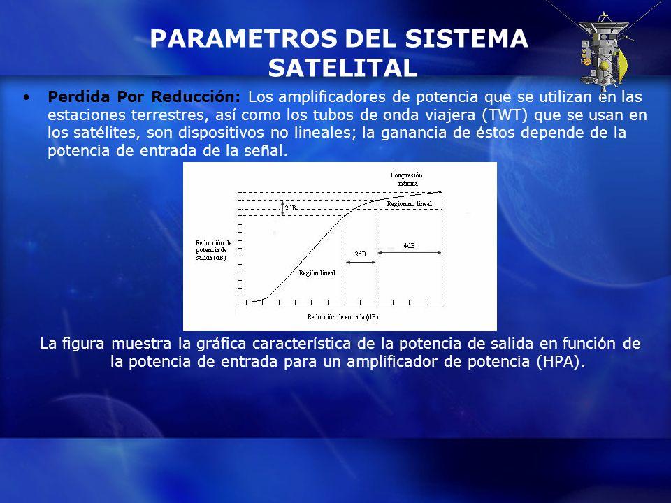 PARAMETROS DEL SISTEMA SATELITAL Perdida Por Reducción: Los amplificadores de potencia que se utilizan en las estaciones terrestres, así como los tubo