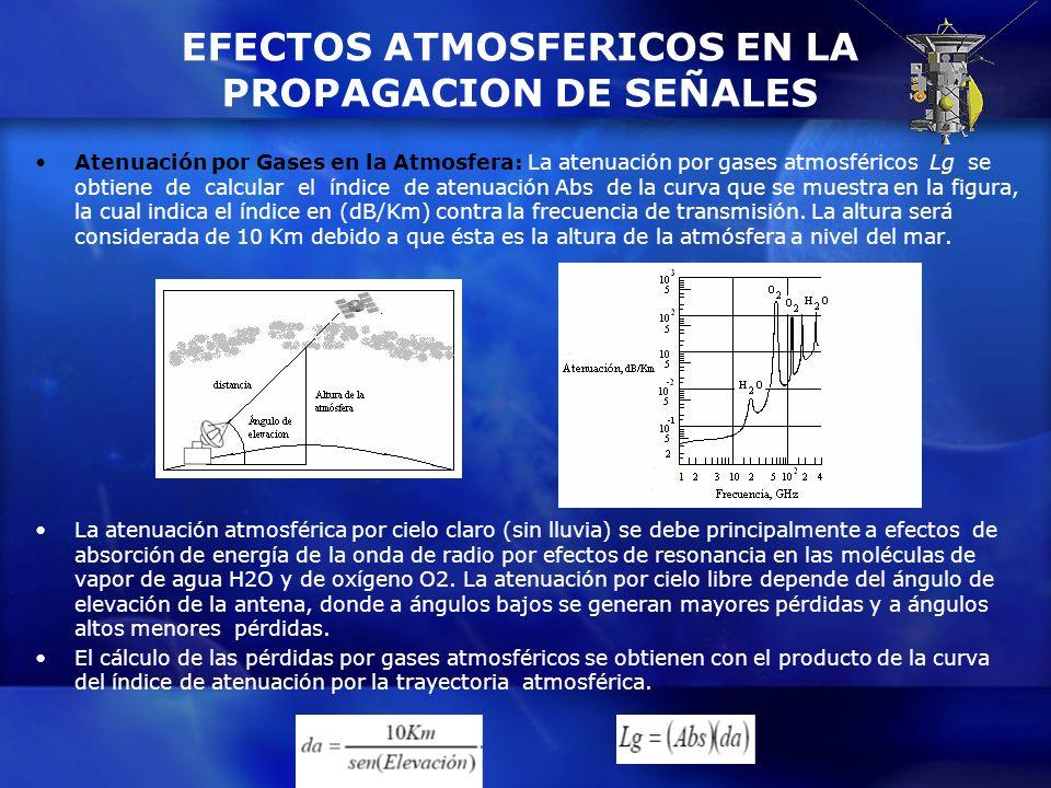EFECTOS ATMOSFERICOS EN LA PROPAGACION DE SEÑALES Atenuación por Gases en la Atmosfera: La atenuación por gases atmosféricos Lg se obtiene de calcular