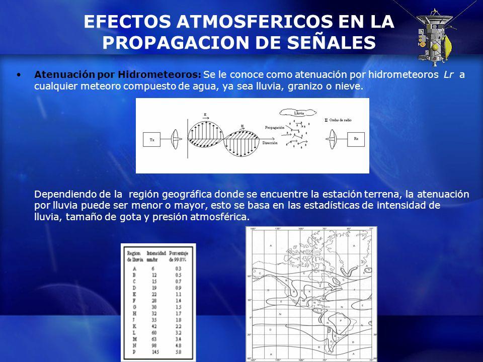 EFECTOS ATMOSFERICOS EN LA PROPAGACION DE SEÑALES Atenuación por Hidrometeoros: Se le conoce como atenuación por hidrometeoros Lr a cualquier meteoro