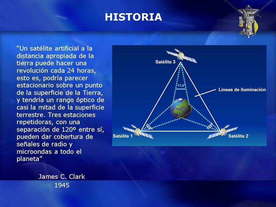 HISTORIA Un satélite artificial a la distancia apropiada de la tierra puede hacer una revolución cada 24 horas, esto es, podría parecer estacionario s