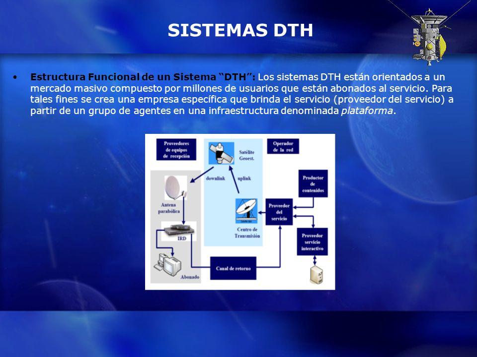 SISTEMAS DTH Estructura Funcional de un Sistema DTH: Los sistemas DTH están orientados a un mercado masivo compuesto por millones de usuarios que está
