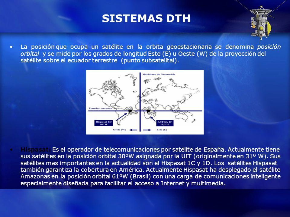 SISTEMAS DTH La posición que ocupa un satélite en la orbita geoestacionaria se denomina posición orbital y se mide por los grados de longitud Este (E)