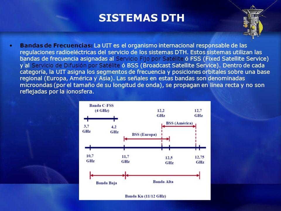 SISTEMAS DTH Bandas de Frecuencias: La UIT es el organismo internacional responsable de las regulaciones radioeléctricas del servicio de los sistemas