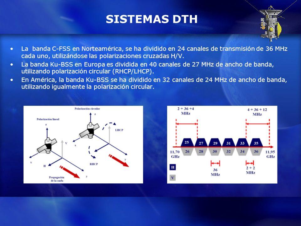 SISTEMAS DTH La banda C-FSS en Norteamérica, se ha dividido en 24 canales de transmisión de 36 MHz cada uno, utilizándose las polarizaciones cruzadas