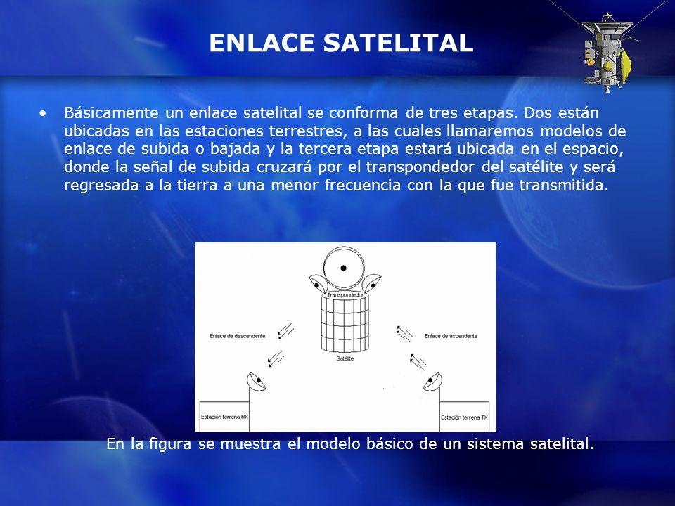 ENLACE SATELITAL Básicamente un enlace satelital se conforma de tres etapas. Dos están ubicadas en las estaciones terrestres, a las cuales llamaremos