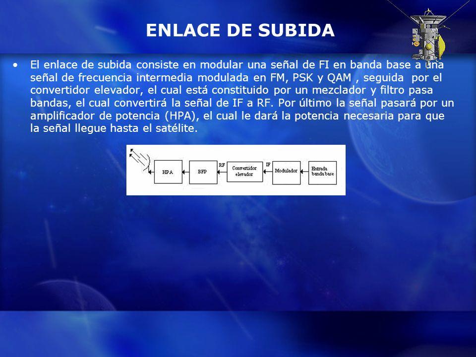 ENLACE DE SUBIDA El enlace de subida consiste en modular una señal de FI en banda base a una señal de frecuencia intermedia modulada en FM, PSK y QAM,