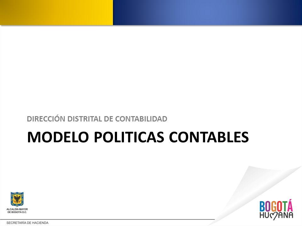 3.2.Manuales de políticas contables, procedimientos y funciones.