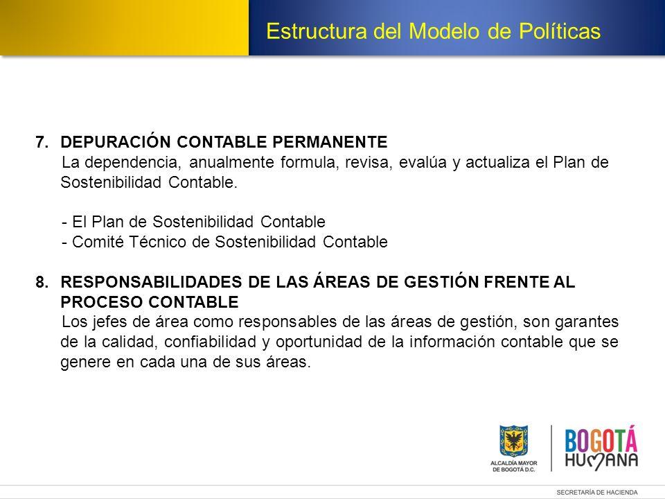 9.AUTOEVALUACIÓN DEL PROCESO CONTABLE -Matriz de riesgos y controles de los procesos y procedimientos del área.