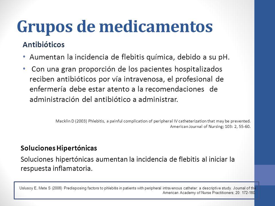 Grupos de medicamentos Antibióticos Aumentan la incidencia de flebitis química, debido a su pH.