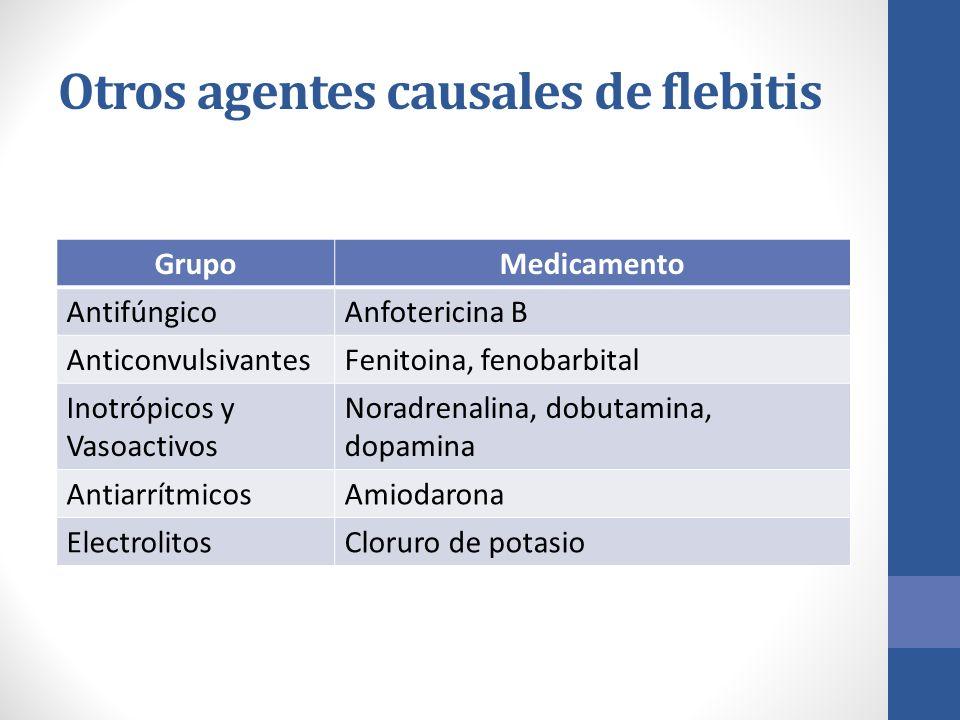 Otros agentes causales de flebitis GrupoMedicamento AntifúngicoAnfotericina B AnticonvulsivantesFenitoina, fenobarbital Inotrópicos y Vasoactivos Noradrenalina, dobutamina, dopamina AntiarrítmicosAmiodarona ElectrolitosCloruro de potasio