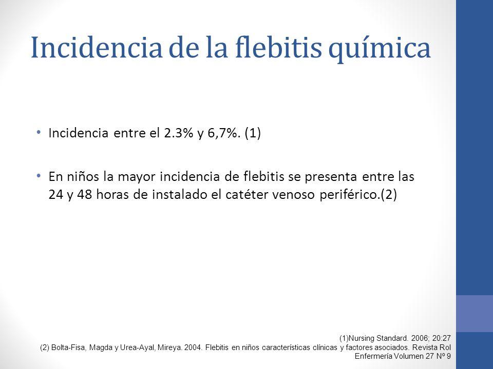 Incidencia de la flebitis química Incidencia entre el 2.3% y 6,7%.