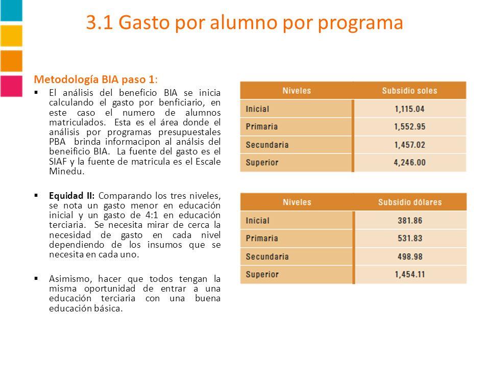 3.1 Gasto por alumno por programa Metodología BIA paso 1: El análisis del beneficio BIA se inicia calculando el gasto por benficiario, en este caso el