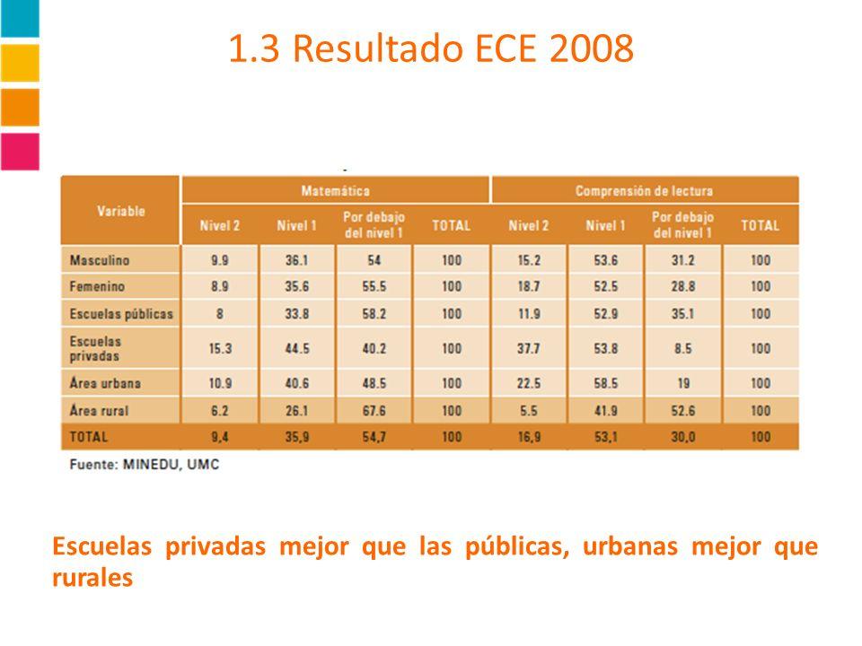 II. Análisis de programación presupuestal