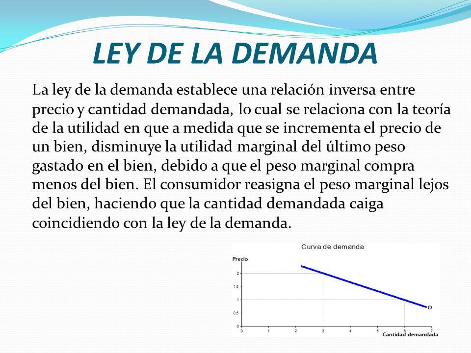 LEY DE LA DEMANDA La ley de la demanda establece una relación inversa entre precio y cantidad demandada, lo cual se relaciona con la teoría de la utilidad en que a medida que se incrementa el precio de un bien, disminuye la utilidad marginal del último peso gastado en el bien, debido a que el peso marginal compra menos del bien.
