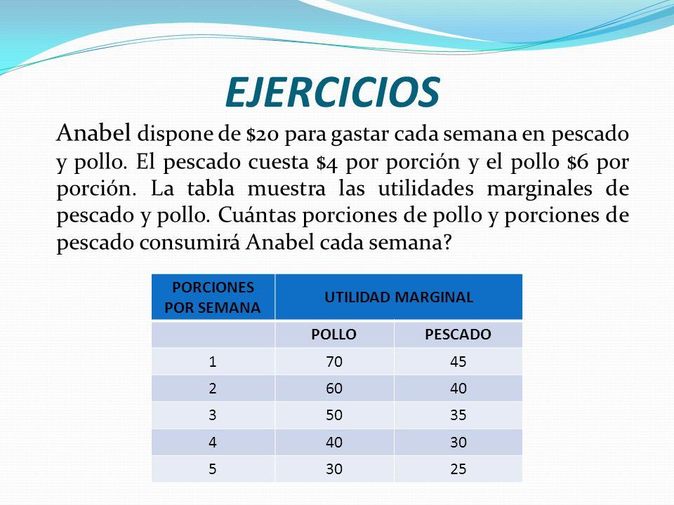 EJERCICIOS Anabel dispone de $20 para gastar cada semana en pescado y pollo.