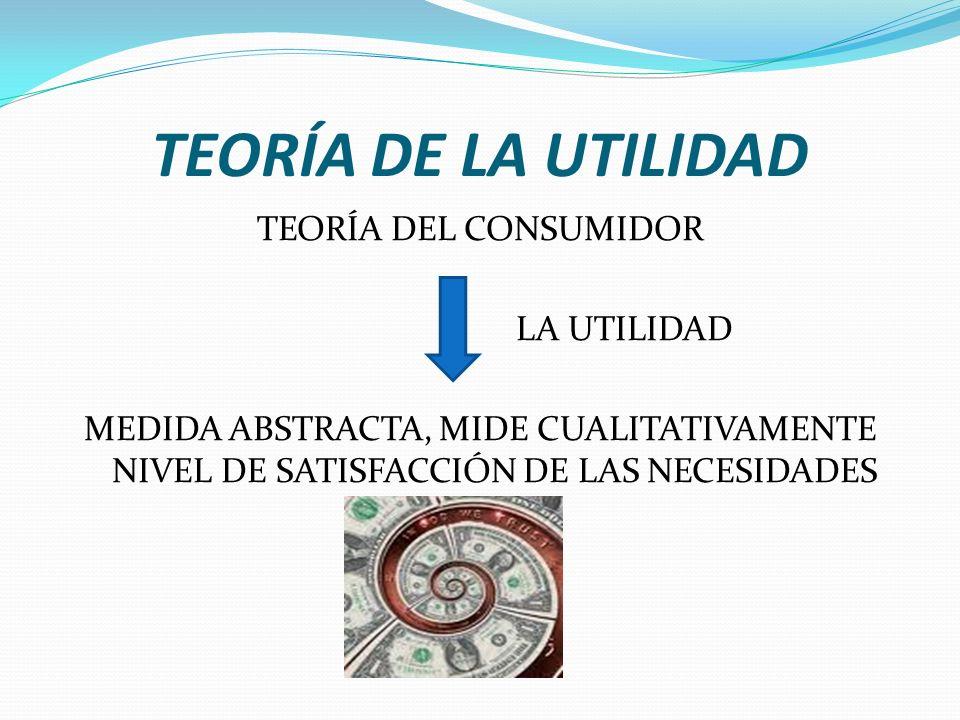 TEORÍA DE LA UTILIDAD RESTRICCIÓN PRESUPUESTARIA I = Pa * Qa + Pb * Qb I= INGRESOQ = CANTIDAD P = PRECIO