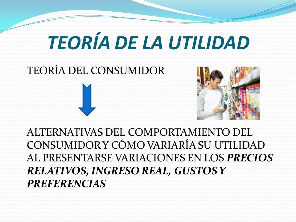 TEORÍA DE LA UTILIDAD TEORÍA DEL CONSUMIDOR ALTERNATIVAS DEL COMPORTAMIENTO DEL CONSUMIDOR Y CÓMO VARIARÍA SU UTILIDAD AL PRESENTARSE VARIACIONES EN LOS PRECIOS RELATIVOS, INGRESO REAL, GUSTOS Y PREFERENCIAS