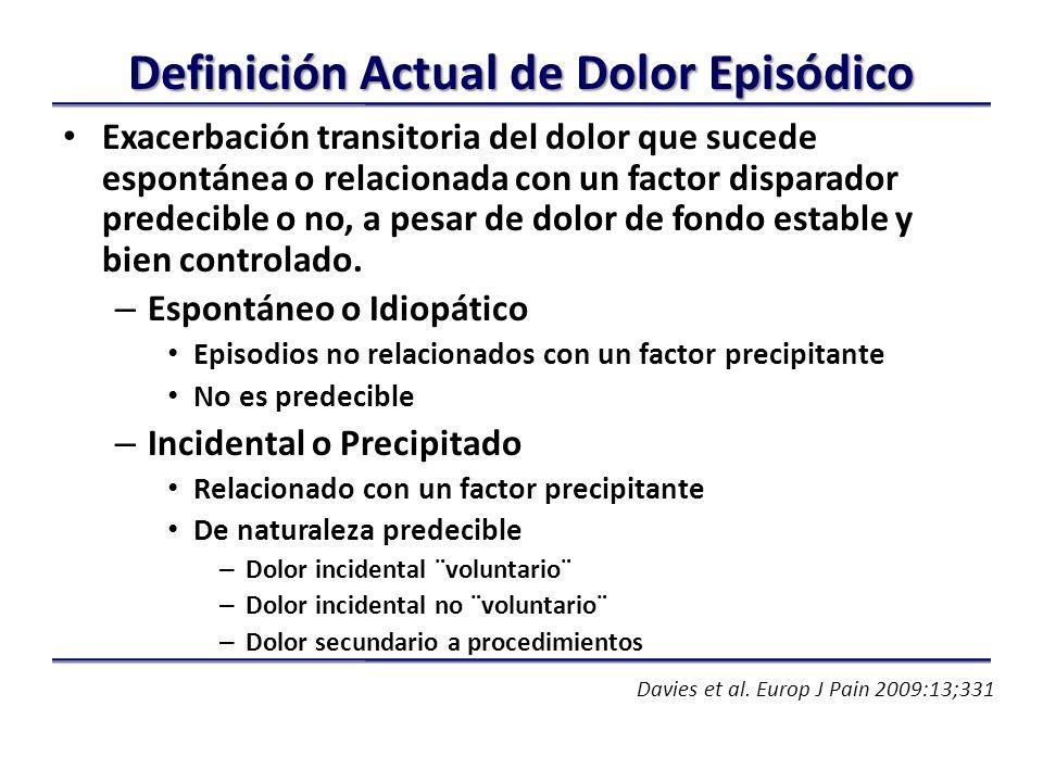 Definición Actual de Dolor Episódico Exacerbación transitoria del dolor que sucede espontánea o relacionada con un factor disparador predecible o no, a pesar de dolor de fondo estable y bien controlado.
