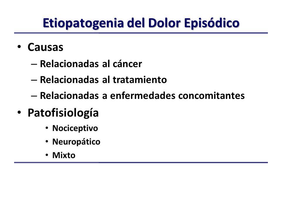 Etiopatogenia del Dolor Episódico Causas – Relacionadas al cáncer – Relacionadas al tratamiento – Relacionadas a enfermedades concomitantes Patofisiología Nociceptivo Neuropático Mixto
