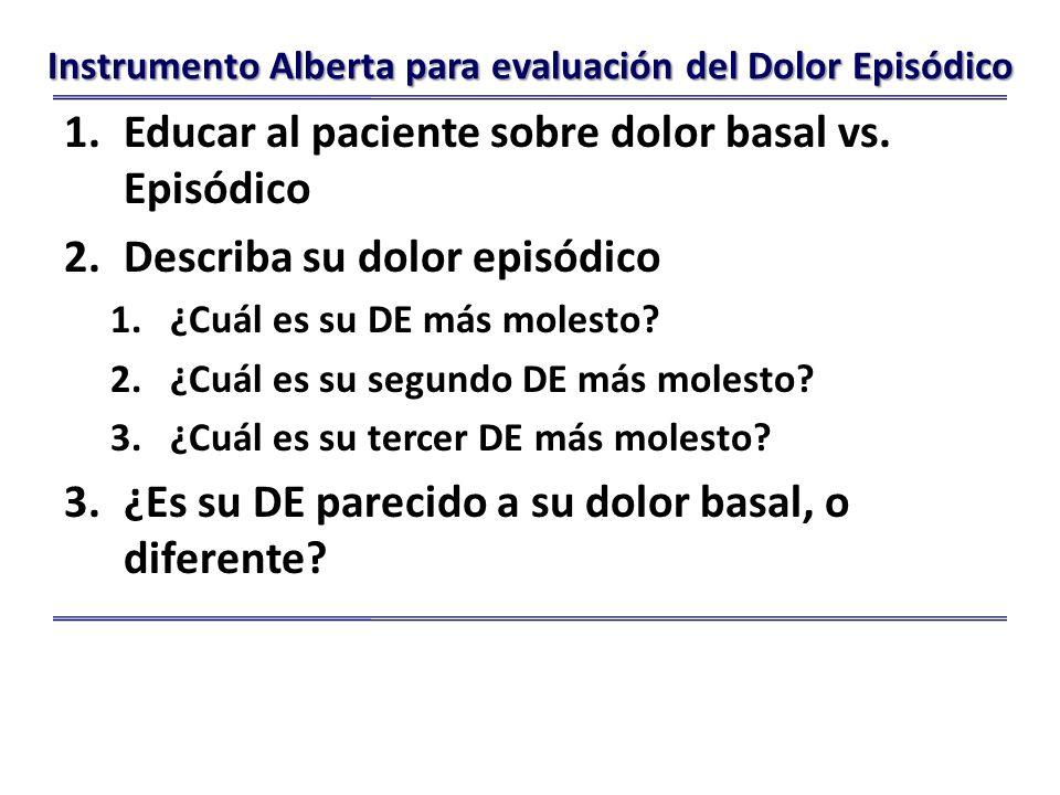 Instrumento Alberta para evaluación del Dolor Episódico 1.Educar al paciente sobre dolor basal vs.