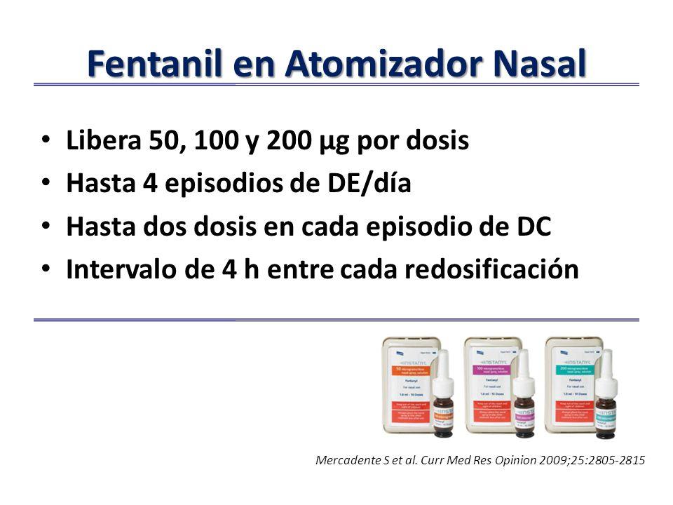 Fentanil en Atomizador Nasal Libera 50, 100 y 200 µg por dosis Hasta 4 episodios de DE/día Hasta dos dosis en cada episodio de DC Intervalo de 4 h entre cada redosificación Mercadente S et al.