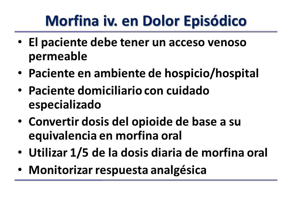 Morfina iv.
