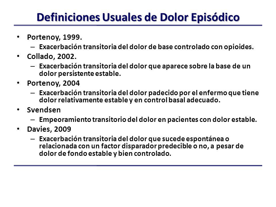 Definiciones Usuales de Dolor Episódico Portenoy, 1999.