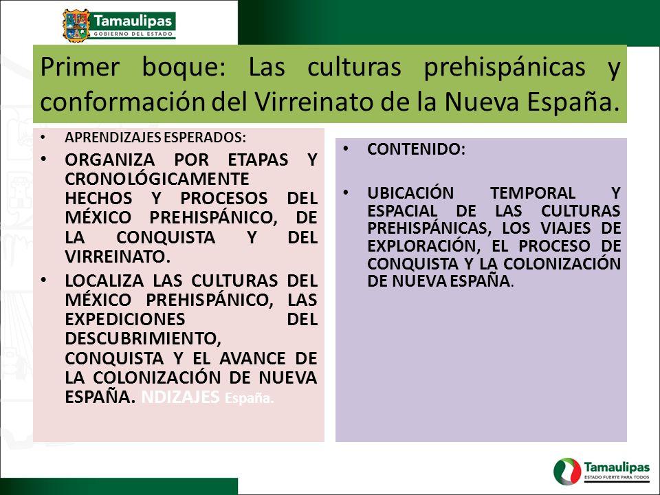 Primer boque: Las culturas prehispánicas y conformación del Virreinato de la Nueva España. APRENDIZAJES ESPERADOS: ORGANIZA POR ETAPAS Y CRONOLÓGICAME